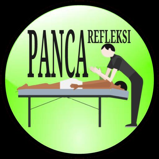 Panca Refleksi