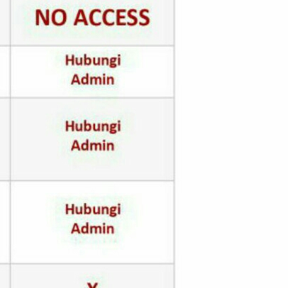 Informasi Aplikasi HiilOs45