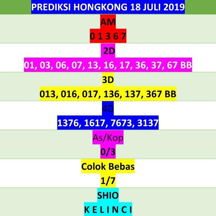Prediksi HK 18 Juli 2019